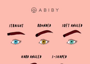 Abiby Eyebrows Shapes